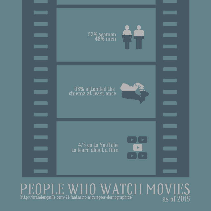 PEOPLE WHO WATCH MOVIES